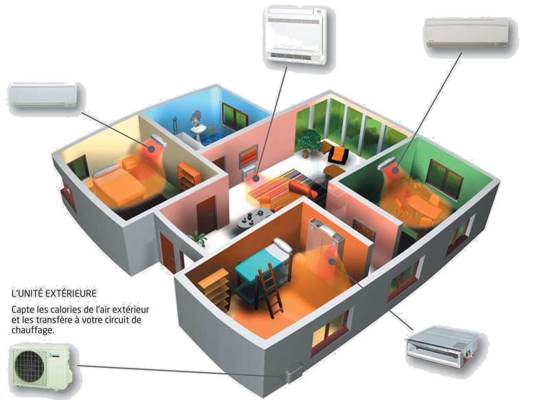 pompe chaleur et chauffage west dry service. Black Bedroom Furniture Sets. Home Design Ideas